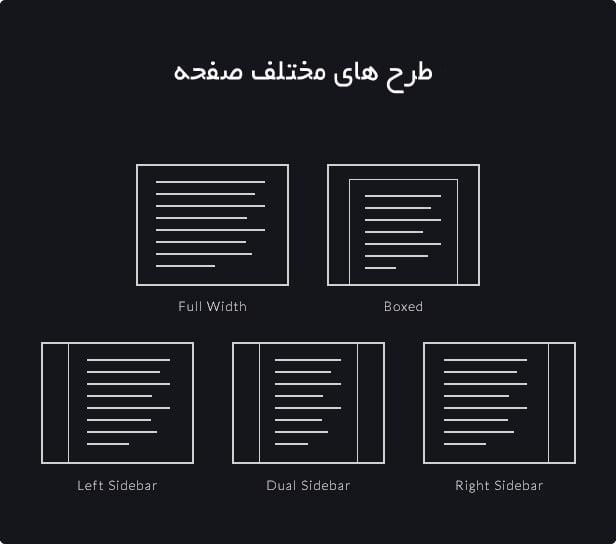 قالب فارسی Betheme - تصویر 7